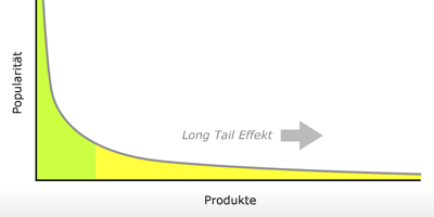 Der Long Tail Effekt