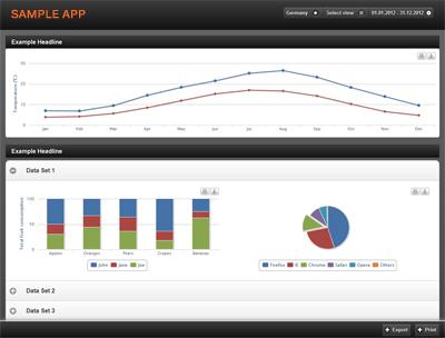 Mobile Applikationen mit Oracle Apex und jQuery Mobile erstellen